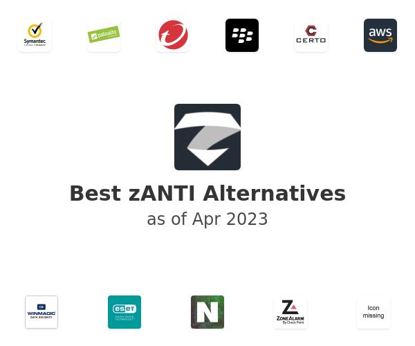 Best zANTI Alternatives