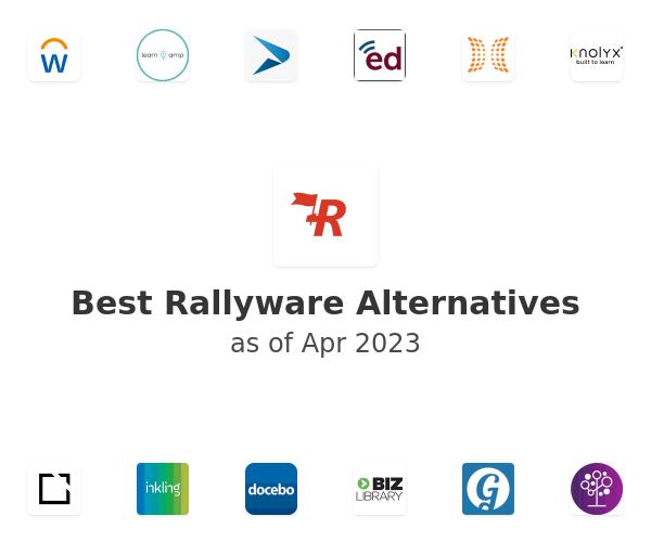 Best Rallyware Alternatives