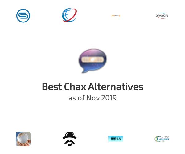 Best Chax Alternatives