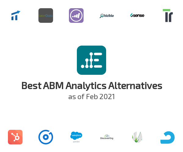 Best ABM Analytics Alternatives