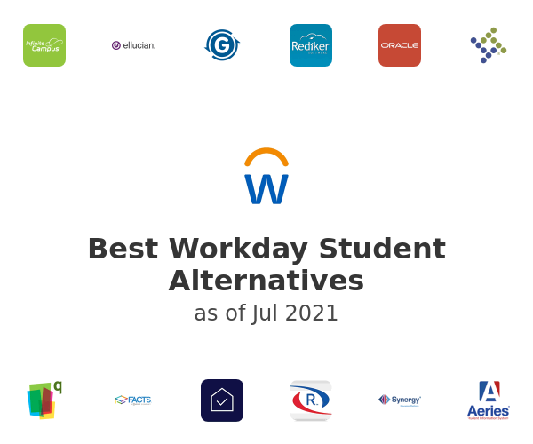 Best Workday Student Alternatives