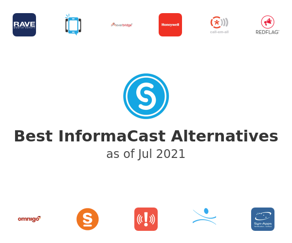 Best InformaCast Alternatives