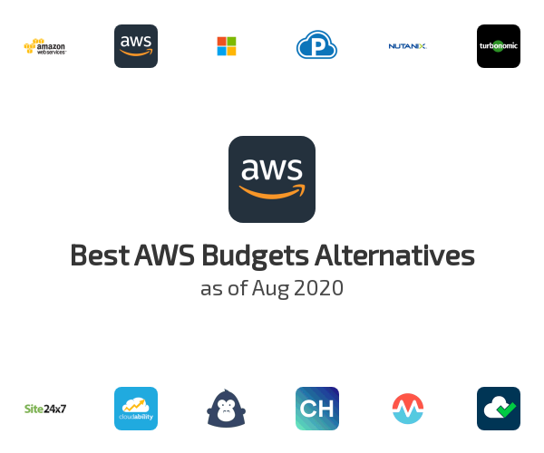 Best AWS Budgets Alternatives