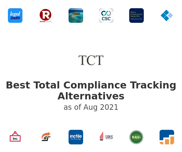 Best Total Compliance Tracking Alternatives
