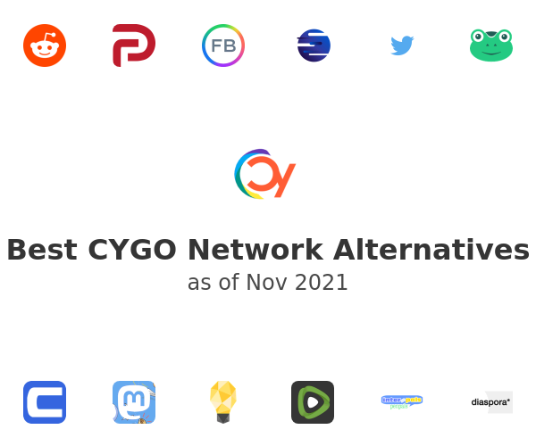 Best CYGO Network Alternatives