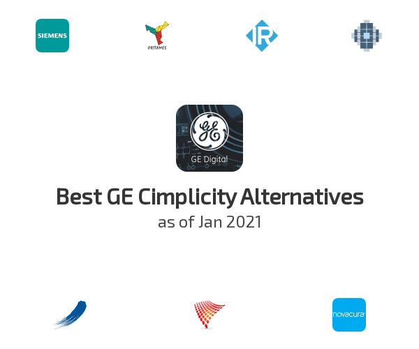 Best GE Cimplicity Alternatives