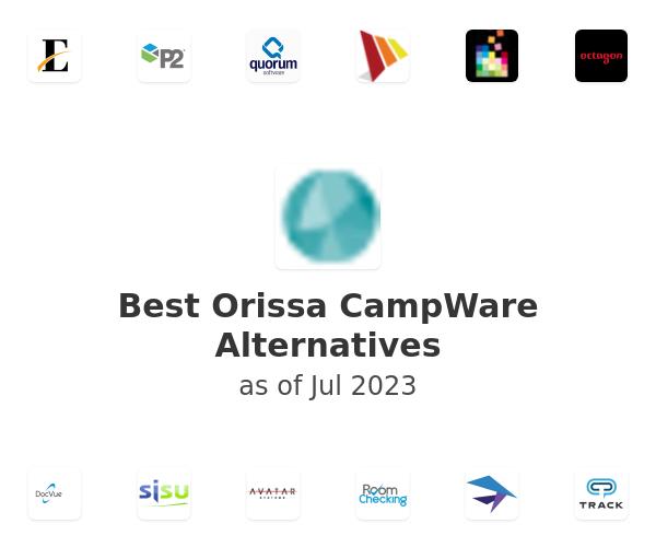 Best Orissa CampWare Alternatives