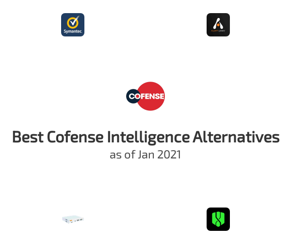 Best Cofense Intelligence Alternatives