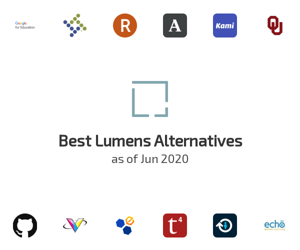 Best Lumens Alternatives