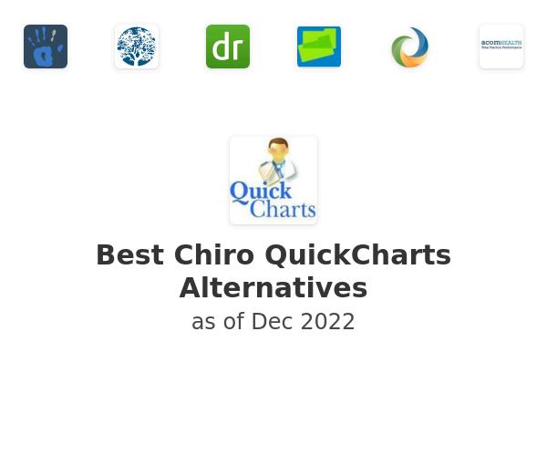 Best Chiro QuickCharts Alternatives