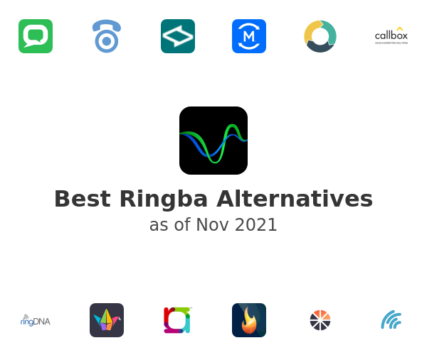 Best Ringba Alternatives