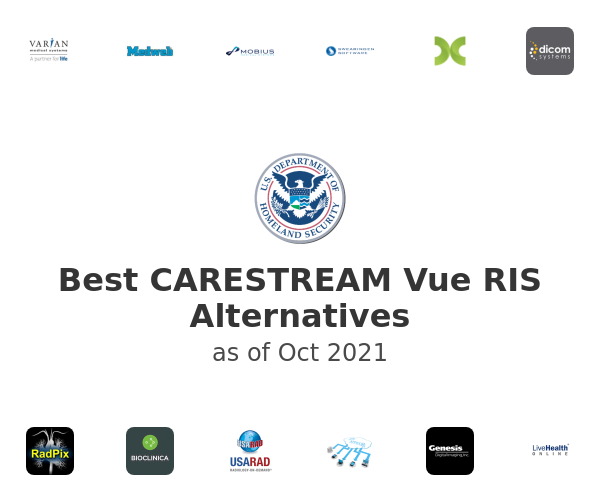 Best CARESTREAM Vue RIS Alternatives