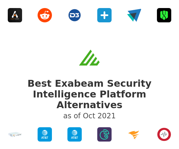 Best Exabeam Security Intelligence Platform Alternatives