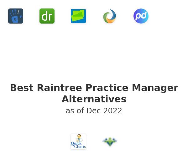 Best Raintree Practice Manager Alternatives