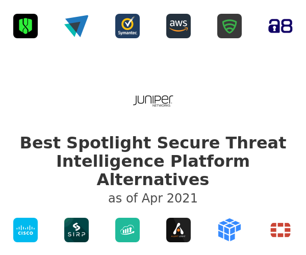 Best Spotlight Secure Threat Intelligence Platform Alternatives