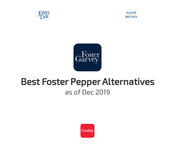 Best Foster Pepper Alternatives
