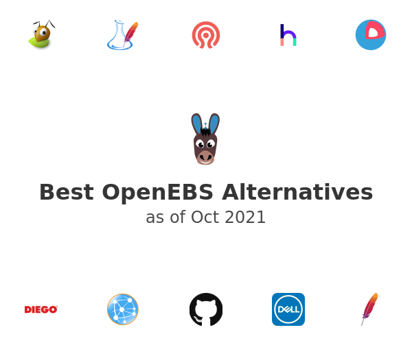 Best OpenEBS Alternatives