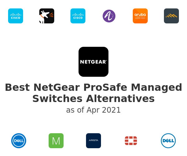 Best NetGear ProSafe Managed Switches Alternatives