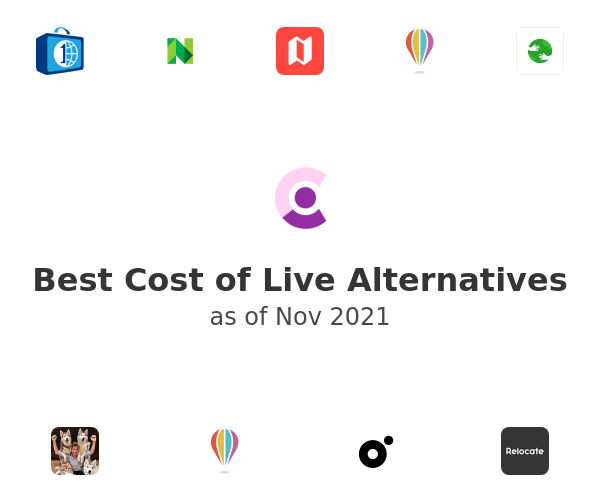 Best Cost of Live Alternatives