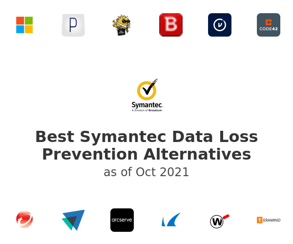 Best Symantec Data Loss Prevention Alternatives