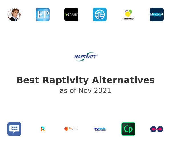 Best Raptivity Alternatives