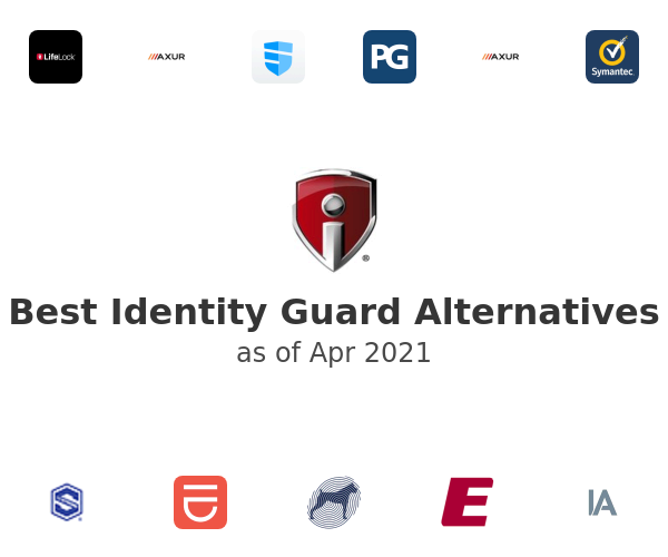 Best Identity Guard Alternatives