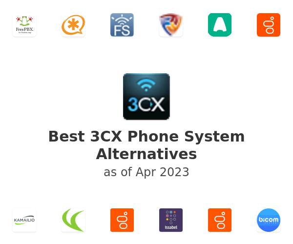 Best 3CX Phone System Alternatives