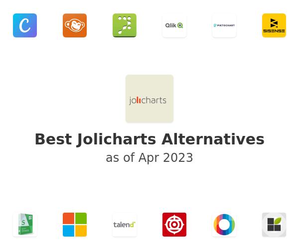 Best Jolicharts Alternatives
