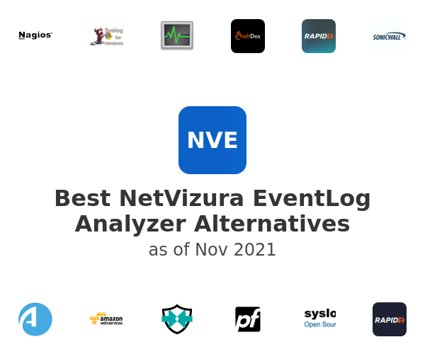 Best NetVizura EventLog Analyzer Alternatives
