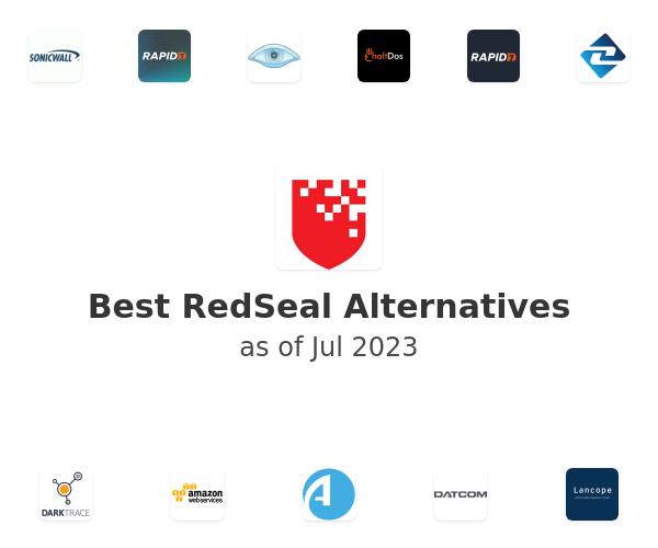 Best RedSeal Alternatives
