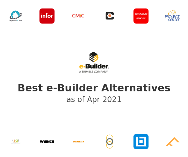 Best e-Builder Alternatives