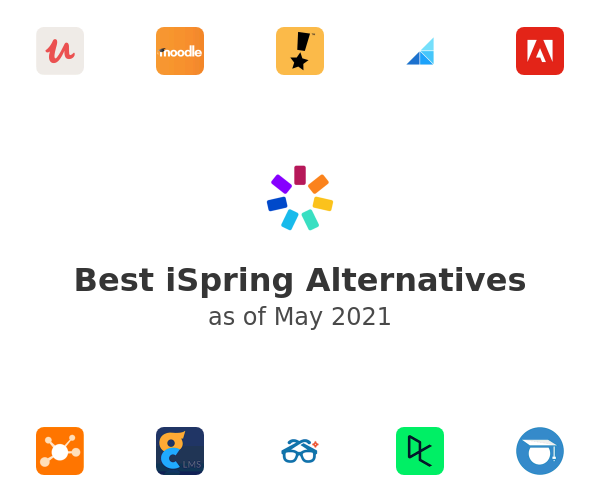 Best iSpring Alternatives