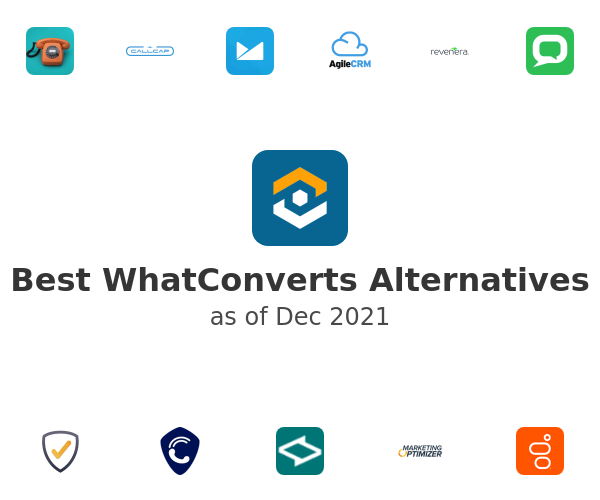 Best WhatConverts Alternatives