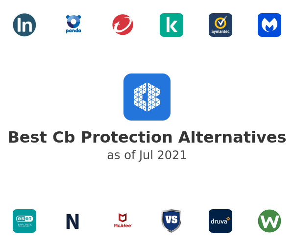 Best Cb Protection Alternatives