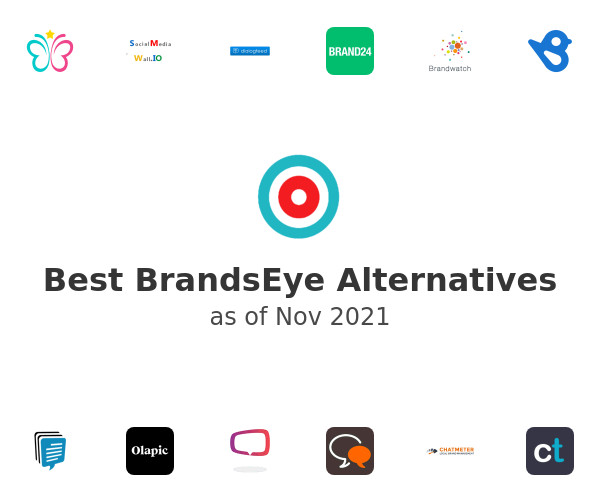 Best BrandsEye Alternatives