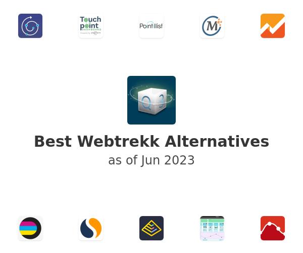 Best Webtrekk Alternatives