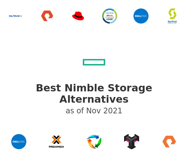 Best Nimble Storage Alternatives