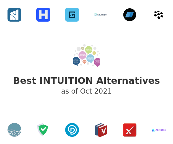 Best INTUITION Alternatives