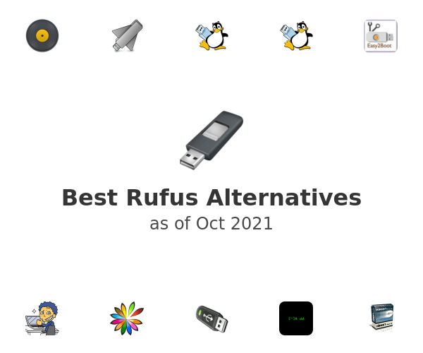Best Rufus Alternatives