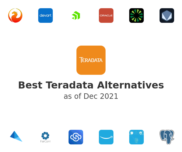Best Teradata Alternatives