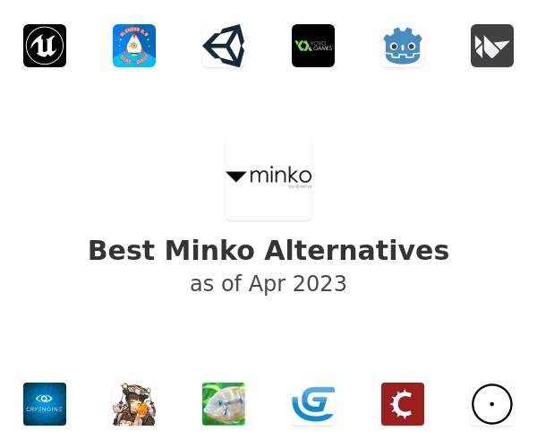 Best Minko Alternatives