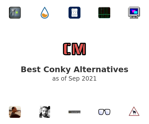 Best Conky Alternatives