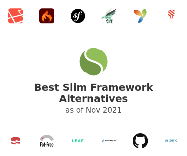 Best Slim Alternatives