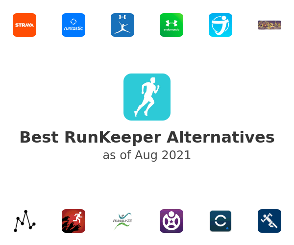 Best RunKeeper Alternatives
