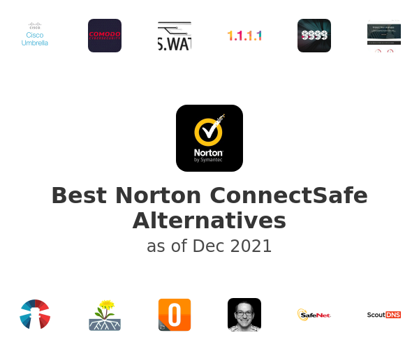 Best Norton ConnectSafe Alternatives