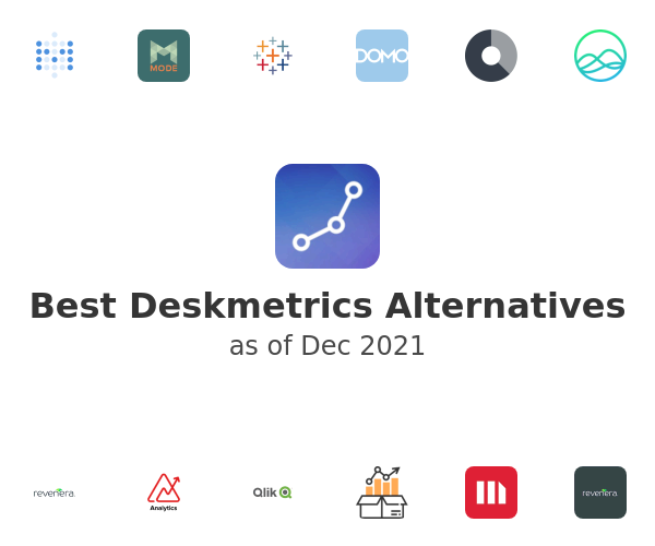 Best Deskmetrics Alternatives