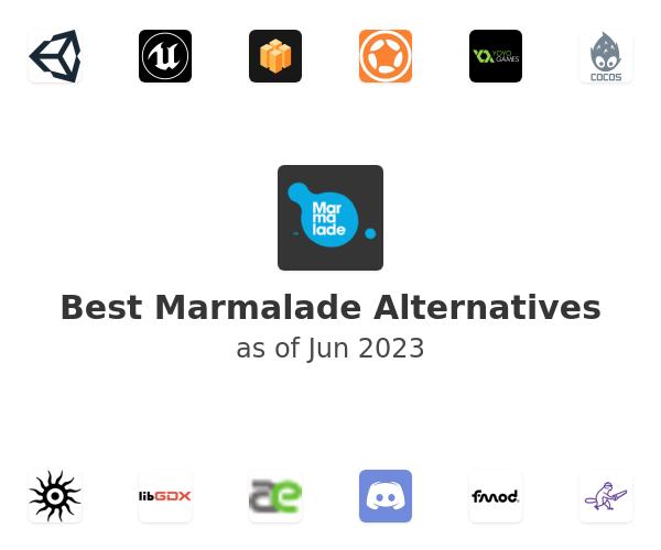 Best Marmalade Alternatives