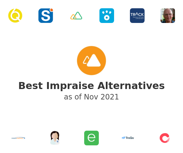 Best Impraise Alternatives