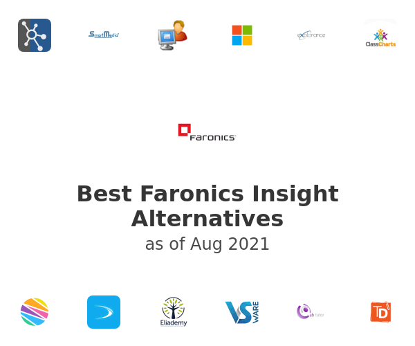 Best Faronics Insight Alternatives