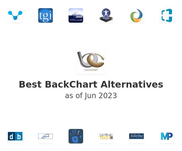 Best BackChart Alternatives